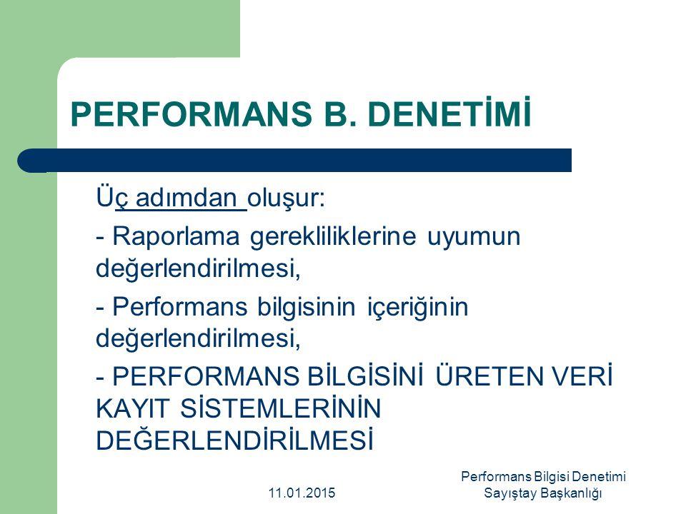 PERFORMANS B. DENETİMİ Üç adımdan oluşur: - Raporlama gerekliliklerine uyumun değerlendirilmesi, - Performans bilgisinin içeriğinin değerlendirilmesi,