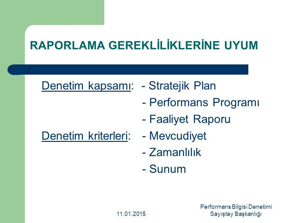 PERFORMANS BİLGİSİNİ ÜRETEN VERİ KAYIT SİSTEMLERİNİN DEĞERLENDİRİLMESİ Denetim hedefleriDenetim kriterleriDenetim alanı Raporlama Gerekliliklerine Uygunluk Mevcudiyet Zamanlılık Sunum Stratejik Plan Performans Programı Faaliyet Raporu Performans Bilgisinin İçeriğinin Uygunluğu İlgililik Ölçülebilirlik İyi Tanımlanma Stratejik Plan Performans Programı Tutarlılık Doğrulanabilirlik Geçerlilik/İkna Edicilik Faaliyet Raporu Veri Güvenilirliği Doğruluk Tamlık Veri Kayıt Sistemleri 11.01.2015 Performans Bilgisi Denetimi Sayıştay Başkanlığı