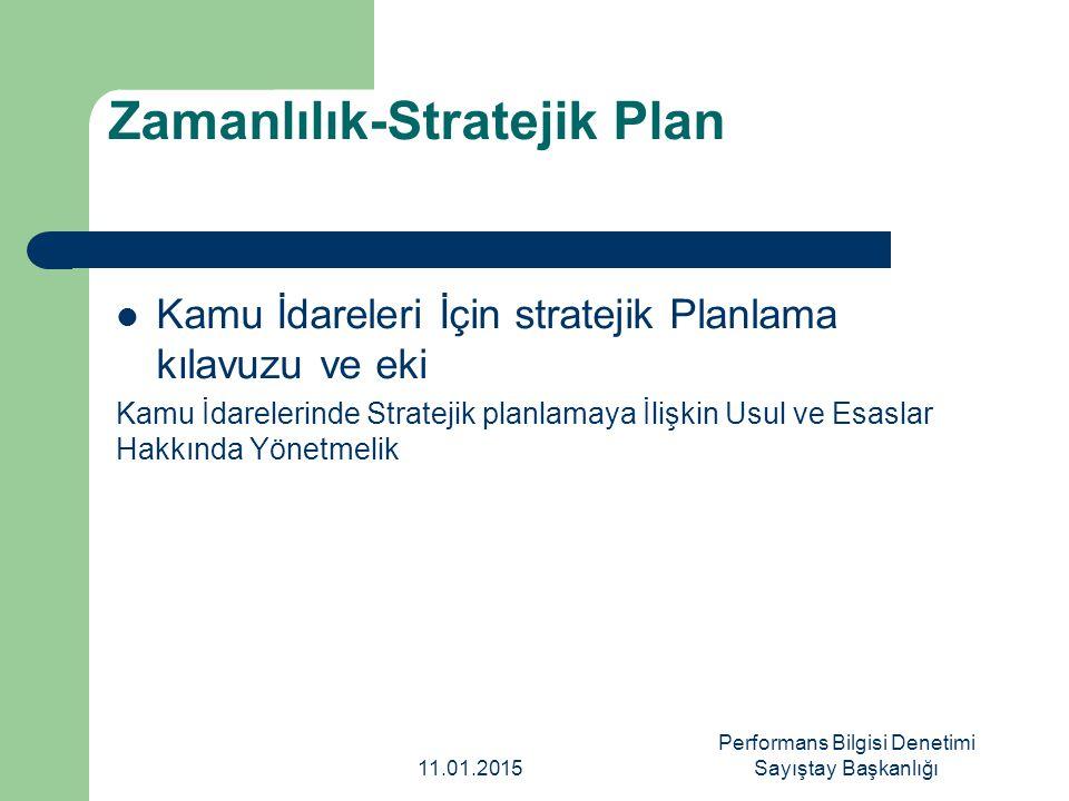 Zamanlılık-Stratejik Plan Kamu İdareleri İçin stratejik Planlama kılavuzu ve eki Kamu İdarelerinde Stratejik planlamaya İlişkin Usul ve Esaslar Hakkın