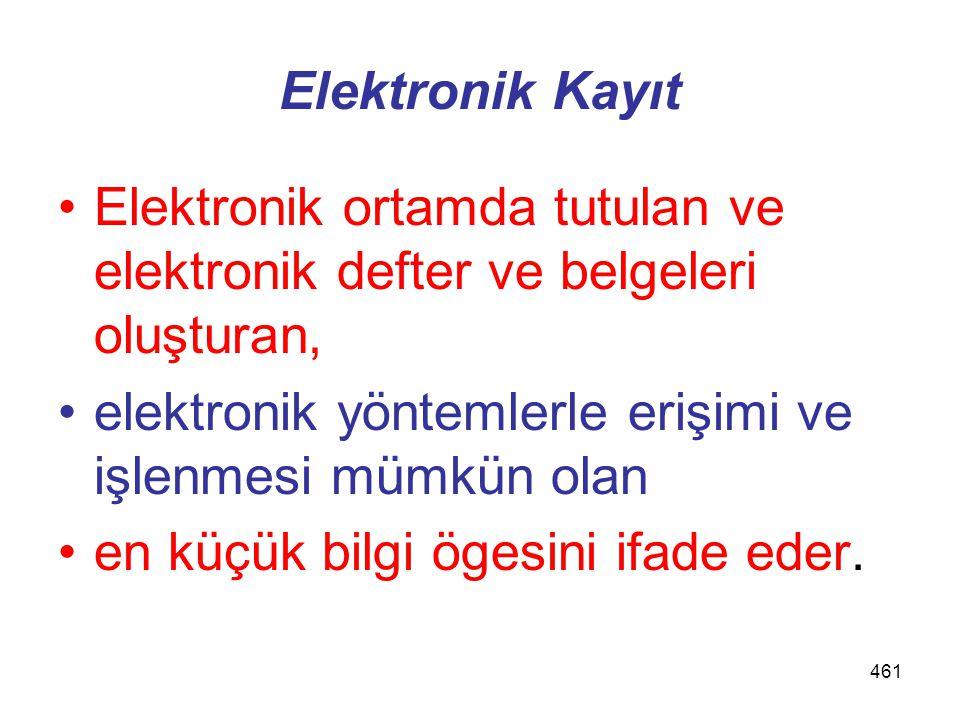 461 Elektronik Kayıt Elektronik ortamda tutulan ve elektronik defter ve belgeleri oluşturan, elektronik yöntemlerle erişimi ve işlenmesi mümkün olan en küçük bilgi ögesini ifade eder.