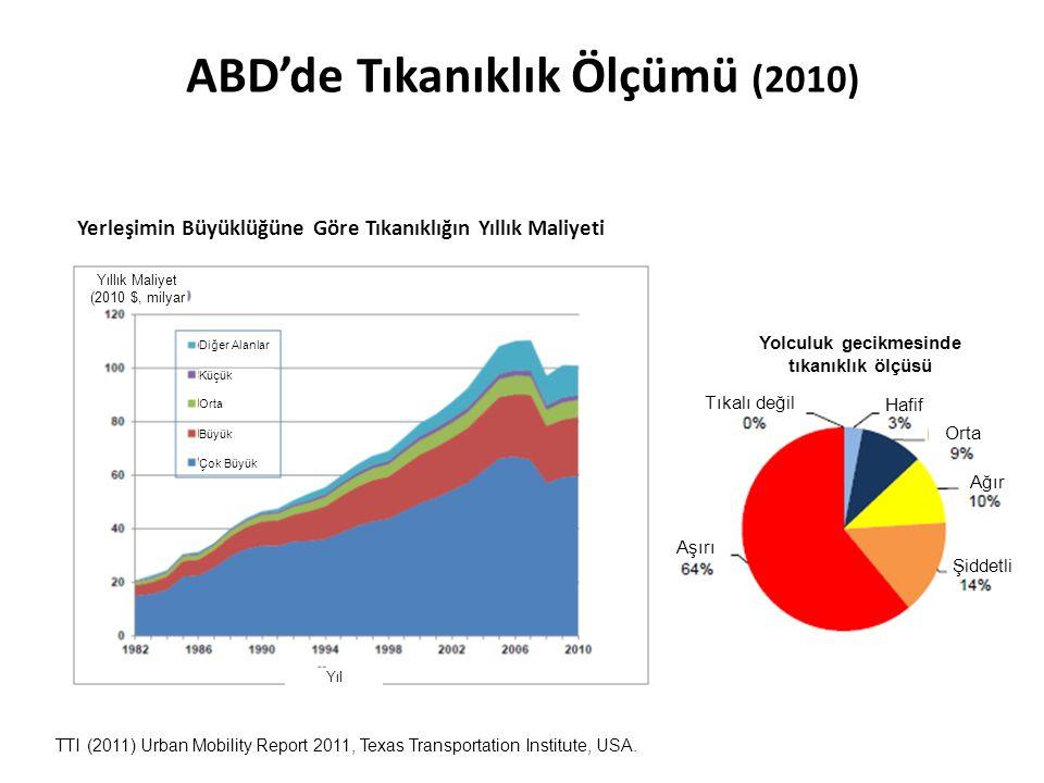 ABD'de Tıkanıklık Ölçümü (2010) TTI (2011) Urban Mobility Report 2011, Texas Transportation Institute, USA. Yolculuk gecikmesinde tıkanıklık ölçüsü Aş