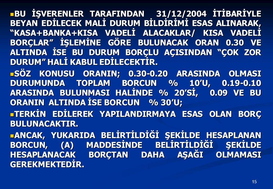15 BU İŞVERENLER TARAFINDAN 31/12/2004 İTİBARİYLE BEYAN EDİLECEK MALİ DURUM BİLDİRİMİ ESAS ALINARAK, KASA+BANKA+KISA VADELİ ALACAKLAR/ KISA VADELİ BORÇLAR İŞLEMİNE GÖRE BULUNACAK ORAN 0.30 VE ALTINDA İSE BU DURUM BORÇLU AÇISINDAN ÇOK ZOR DURUM HALİ KABUL EDİLECEKTİR.