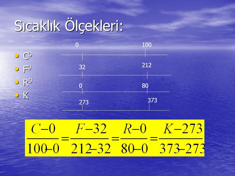 Sıcaklık Ölçekleri: C 0 C 0 F 0 F 0 R 0 R 0 K 0100 32 212 080 273 373