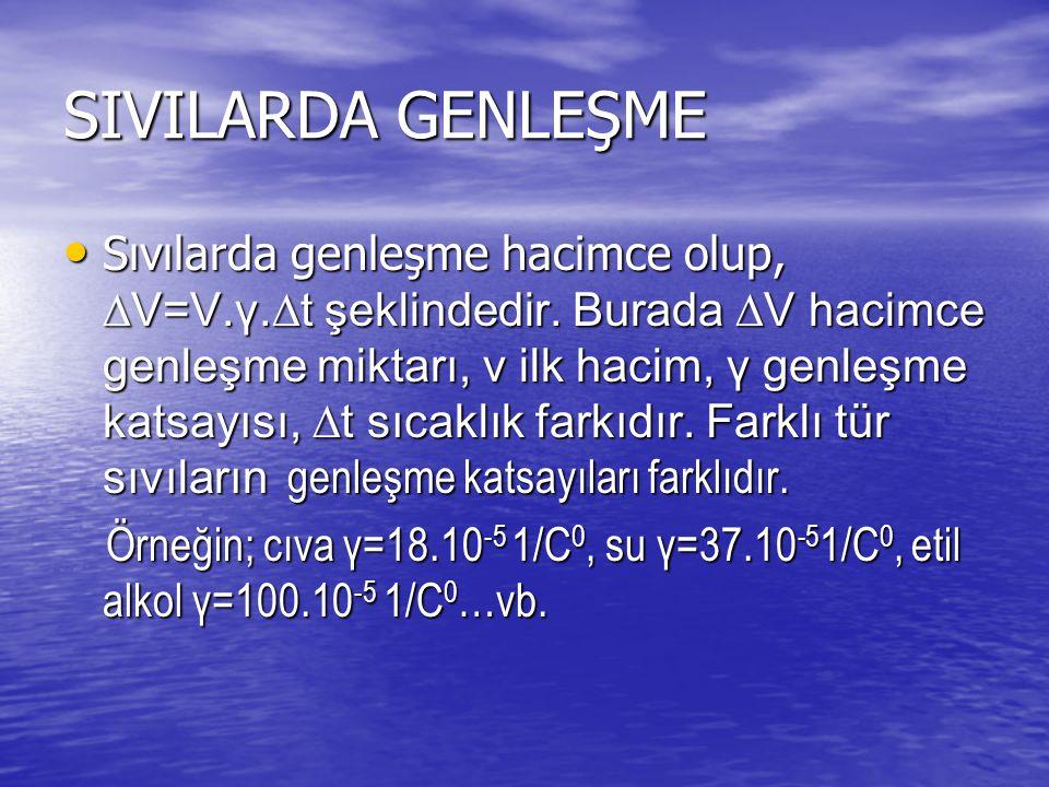 SIVILARDA GENLEŞME Sıvılarda genleşme hacimce olup,  V=V.γ.