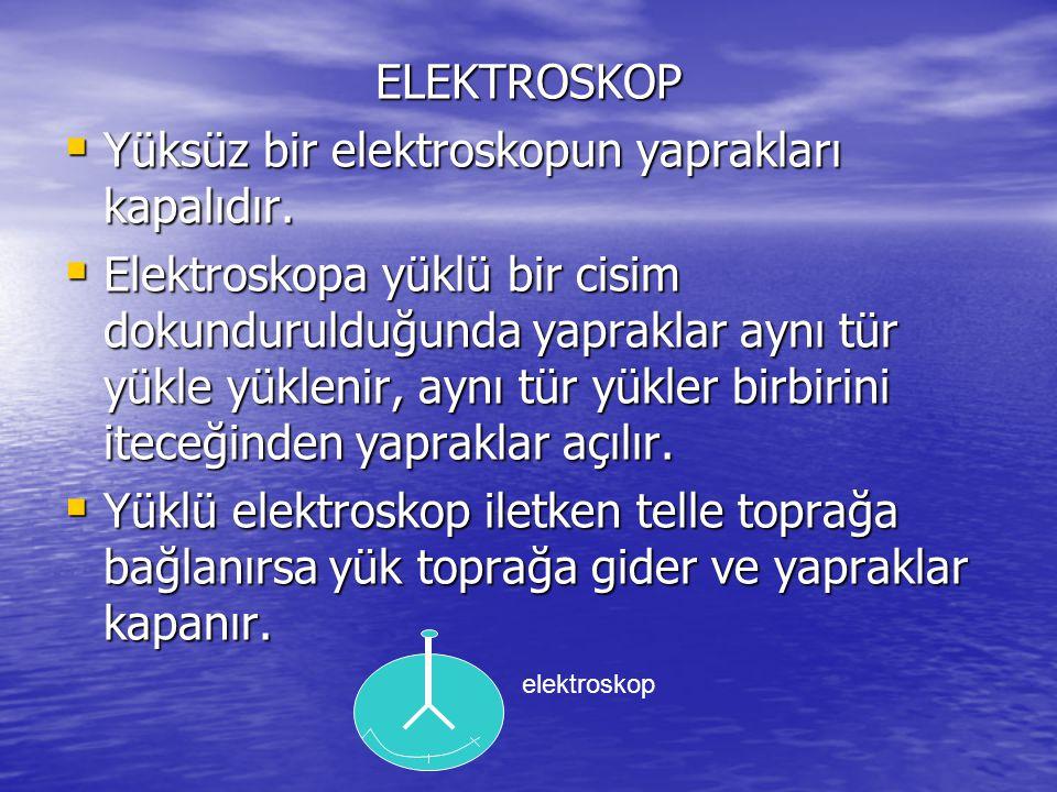 ELEKTROSKOP  Yüksüz bir elektroskopun yaprakları kapalıdır.