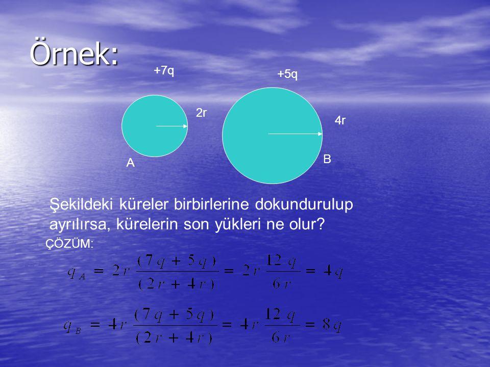 Örnek: 2r 4r +7q +5q Şekildeki küreler birbirlerine dokundurulup ayrılırsa, kürelerin son yükleri ne olur.