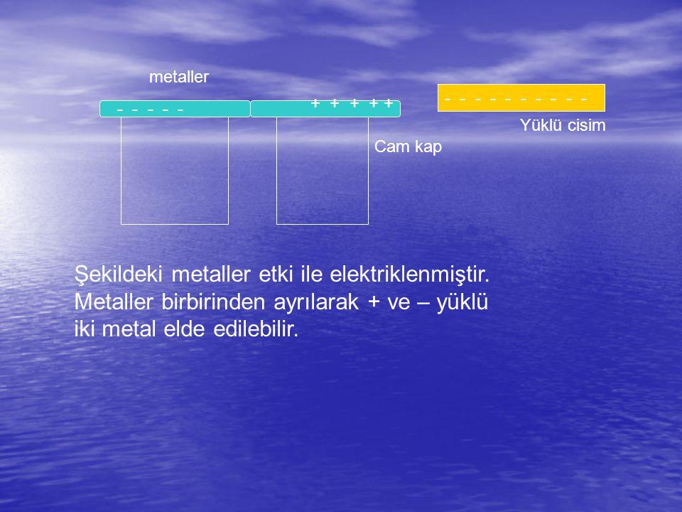 - - - - - + + + + + - - - - - Cam kap metaller Yüklü cisim Şekildeki metaller etki ile elektriklenmiştir.