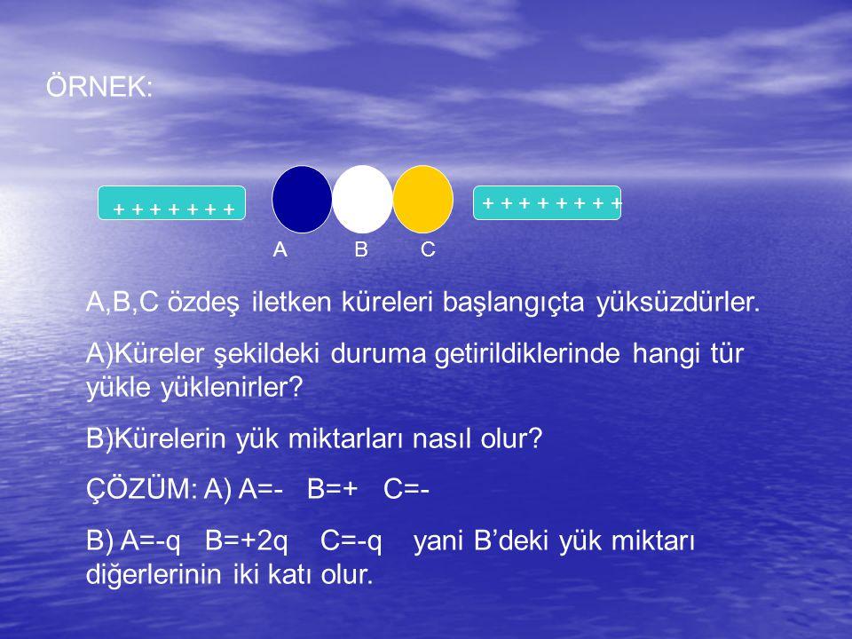 ÖRNEK: + + + + + + + + + + + ABC A,B,C özdeş iletken küreleri başlangıçta yüksüzdürler.