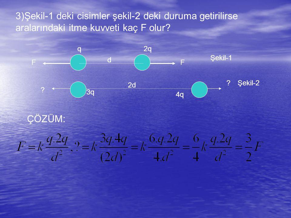 3)Şekil-1 deki cisimler şekil-2 deki duruma getirilirse aralarındaki itme kuvveti kaç F olur.