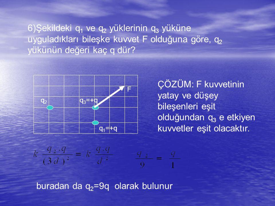 6)Şekildeki q 1 ve q 2 yüklerinin q 3 yüküne uyguladıkları bileşke kuvvet F olduğuna göre, q 2 yükünün değeri kaç q dür.