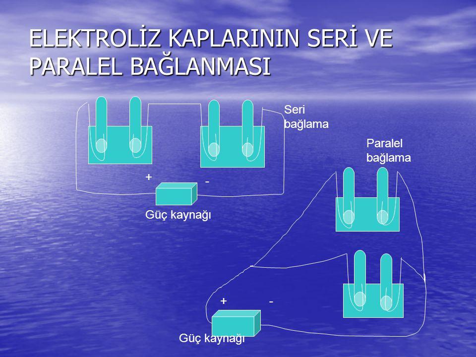 ELEKTROLİZ KAPLARININ SERİ VE PARALEL BAĞLANMASI + - -+ Güç kaynağı Seri bağlama Paralel bağlama
