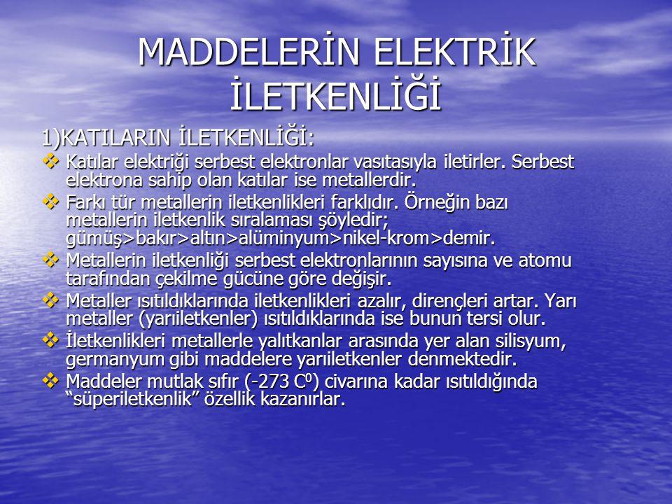MADDELERİN ELEKTRİK İLETKENLİĞİ 1)KATILARIN İLETKENLİĞİ:  Katılar elektriği serbest elektronlar vasıtasıyla iletirler.