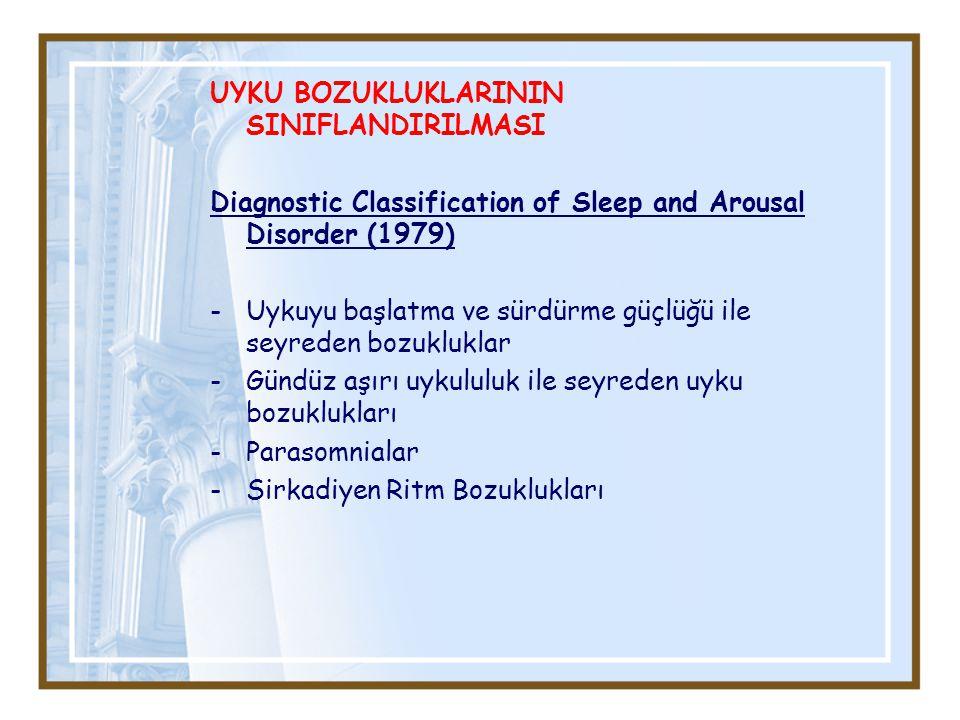 UYKU BOZUKLUKLARININ SINIFLANDIRILMASI Diagnostic Classification of Sleep and Arousal Disorder (1979) -Uykuyu başlatma ve sürdürme güçlüğü ile seyreden bozukluklar -Gündüz aşırı uykululuk ile seyreden uyku bozuklukları -Parasomnialar -Sirkadiyen Ritm Bozuklukları