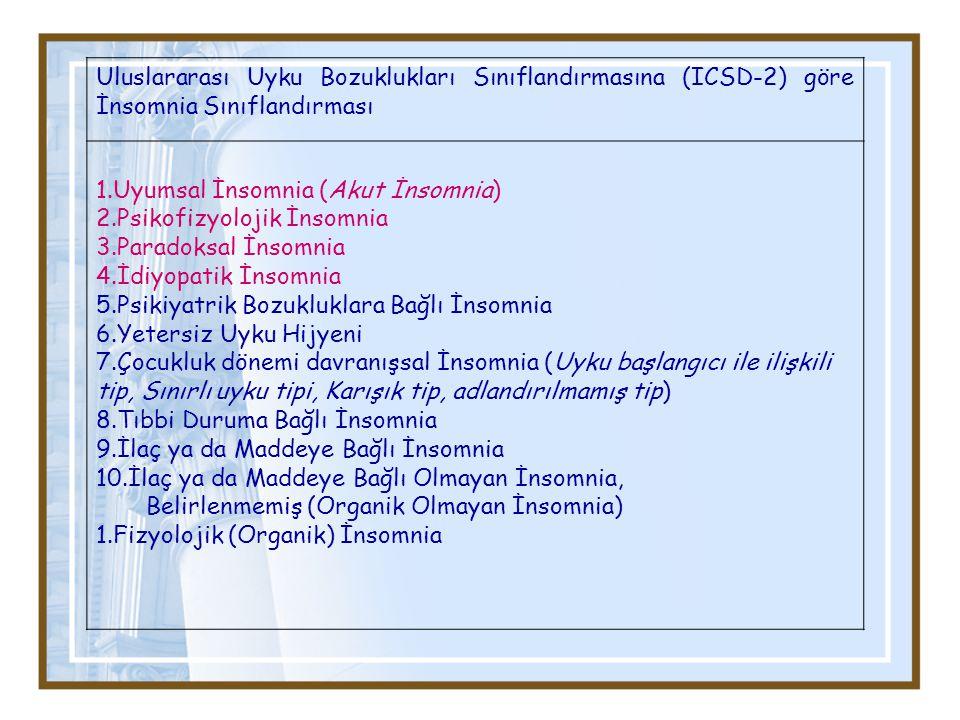 Uluslararası Uyku Bozuklukları Sınıflandırmasına (ICSD-2) göre İnsomnia Sınıflandırması 1.Uyumsal İnsomnia (Akut İnsomnia) 2.Psikofizyolojik İnsomnia 3.Paradoksal İnsomnia 4.İdiyopatik İnsomnia 5.Psikiyatrik Bozukluklara Bağlı İnsomnia 6.Yetersiz Uyku Hijyeni 7.Çocukluk dönemi davranışsal İnsomnia (Uyku başlangıcı ile ilişkili tip, Sınırlı uyku tipi, Karışık tip, adlandırılmamış tip) 8.Tıbbi Duruma Bağlı İnsomnia 9.İlaç ya da Maddeye Bağlı İnsomnia 10.İlaç ya da Maddeye Bağlı Olmayan İnsomnia, Belirlenmemiş (Organik Olmayan İnsomnia) 1.Fizyolojik (Organik) İnsomnia