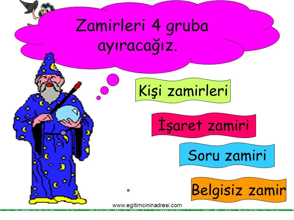 Zamirleri 4 gruba ayıracağız. Kişi zamirleri İşaret zamiri Belgisiz zamir Soru zamiri www.egitimcininadresi.com