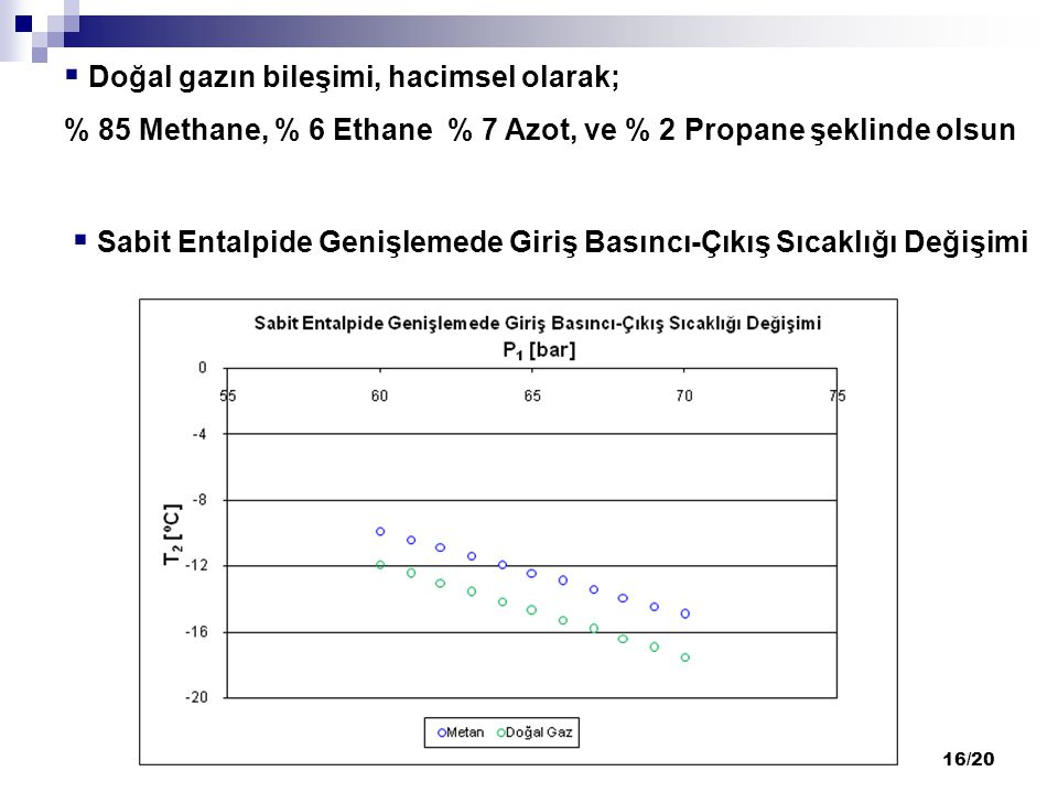 16/20  Doğal gazın bileşimi, hacimsel olarak; % 85 Methane, % 6 Ethane % 7 Azot, ve % 2 Propane şeklinde olsun  Sabit Entalpide Genişlemede Giriş Basıncı-Çıkış Sıcaklığı Değişimi