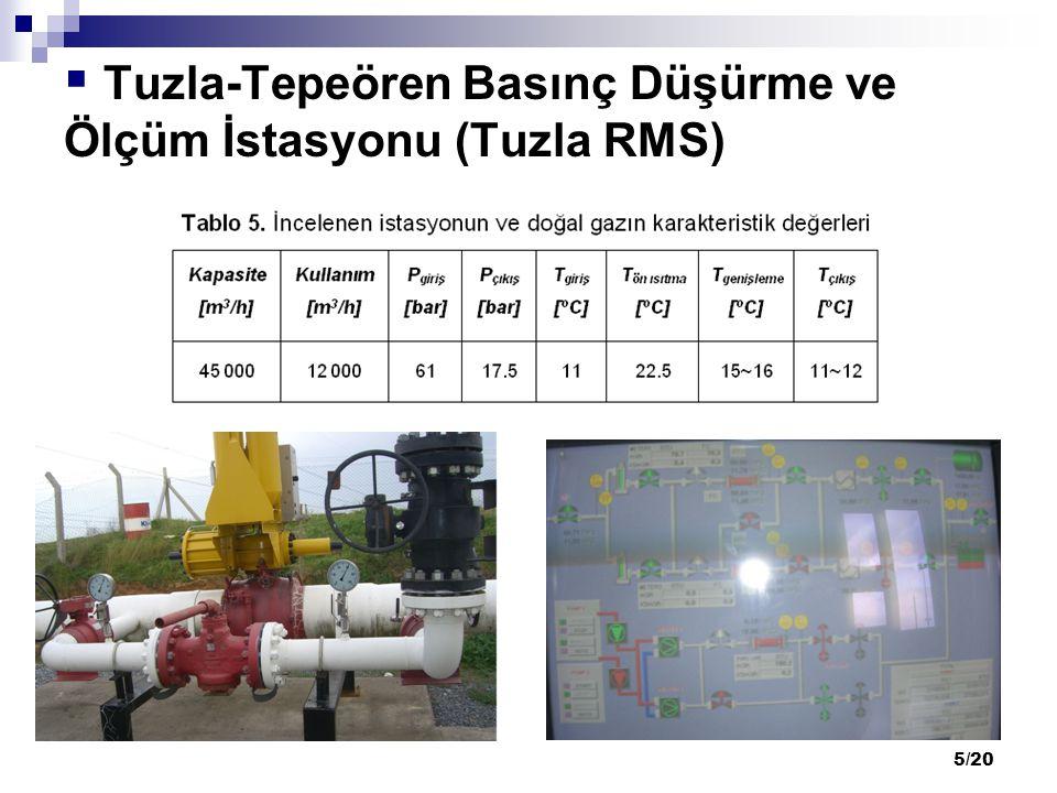 5/20  Tuzla-Tepeören Basınç Düşürme ve Ölçüm İstasyonu (Tuzla RMS)