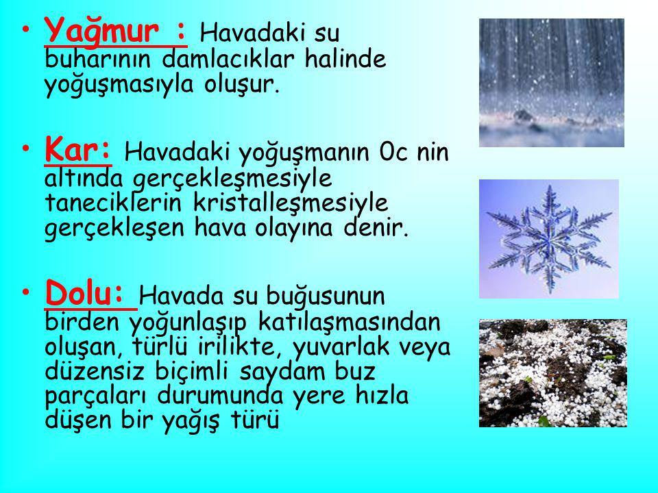 Yağmur : Havadaki su buharının damlacıklar halinde yoğuşmasıyla oluşur. Kar: Havadaki yoğuşmanın 0c nin altında gerçekleşmesiyle taneciklerin kristall