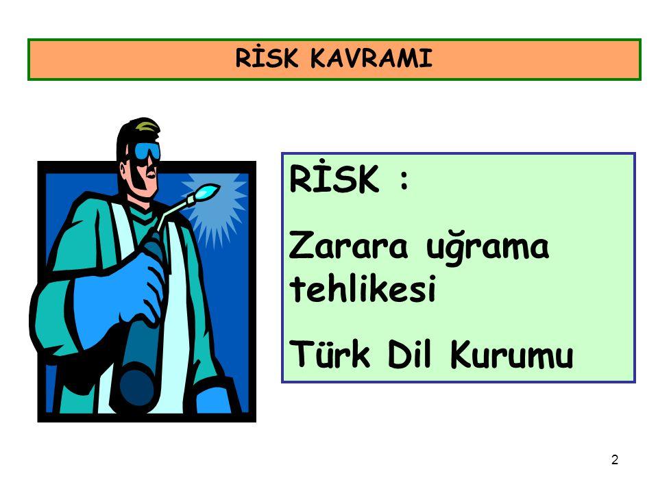 2 RİSK : Zarara uğrama tehlikesi Türk Dil Kurumu RİSK KAVRAMI