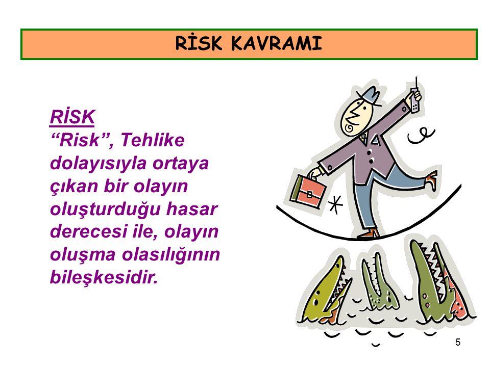 """5 RİSK KAVRAMI RİSK """"Risk"""", Tehlike dolayısıyla ortaya çıkan bir olayın oluşturduğu hasar derecesi ile, olayın oluşma olasılığının bileşkesidir."""