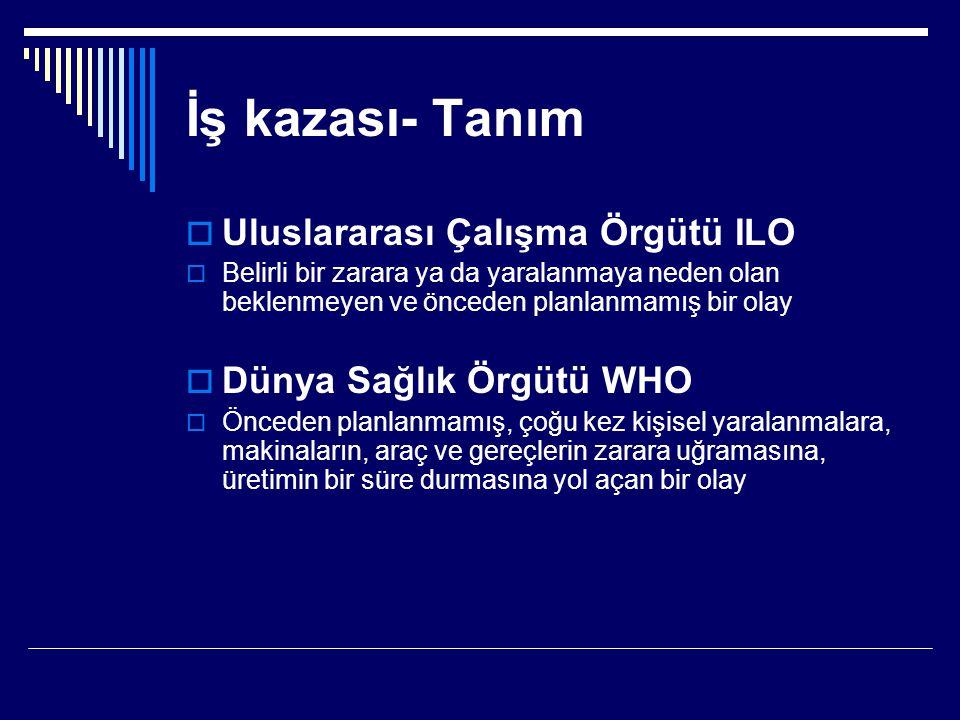 İş kazası- Tanım  Uluslararası Çalışma Örgütü ILO  Belirli bir zarara ya da yaralanmaya neden olan beklenmeyen ve önceden planlanmamış bir olay  Dü
