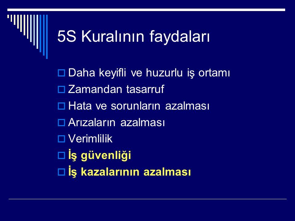 5S Kuralının faydaları  Daha keyifli ve huzurlu iş ortamı  Zamandan tasarruf  Hata ve sorunların azalması  Arızaların azalması  Verimlilik  İş g