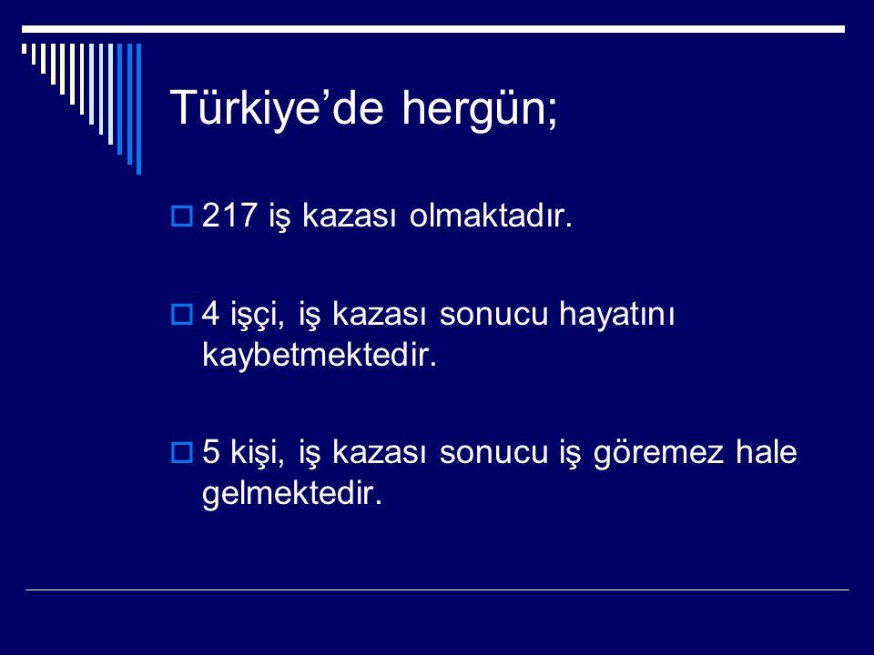 Türkiye'de hergün;  217 iş kazası olmaktadır.  4 işçi, iş kazası sonucu hayatını kaybetmektedir.  5 kişi, iş kazası sonucu iş göremez hale gelmekte