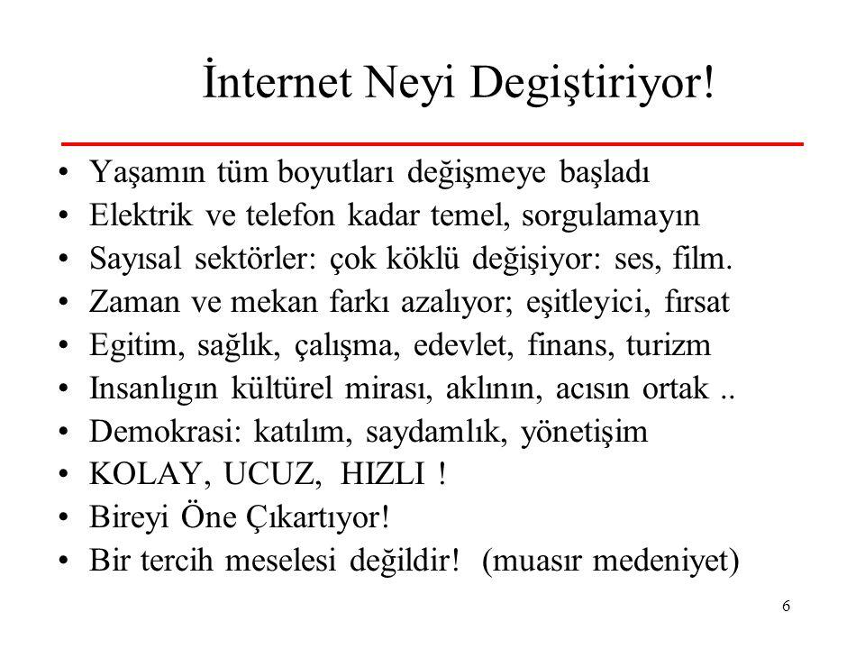 6 İnternet Neyi Degiştiriyor.