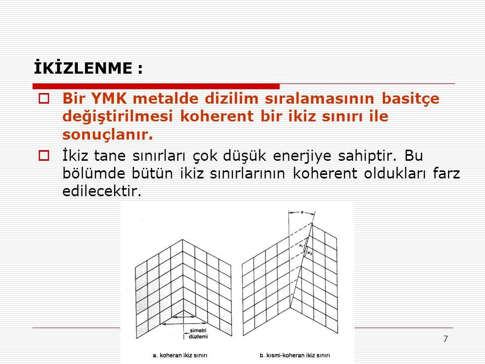 7 İKİZLENME :  Bir YMK metalde dizilim sıralamasının basitçe değiştirilmesi koherent bir ikiz sınırı ile sonuçlanır.