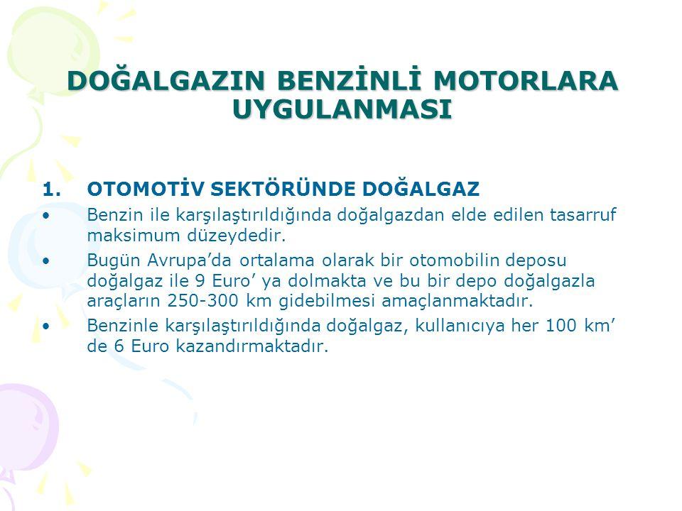 DOĞALGAZIN BENZİNLİ MOTORLARA UYGULANMASI 1.OTOMOTİV SEKTÖRÜNDE DOĞALGAZ Benzin ile karşılaştırıldığında doğalgazdan elde edilen tasarruf maksimum düzeydedir.