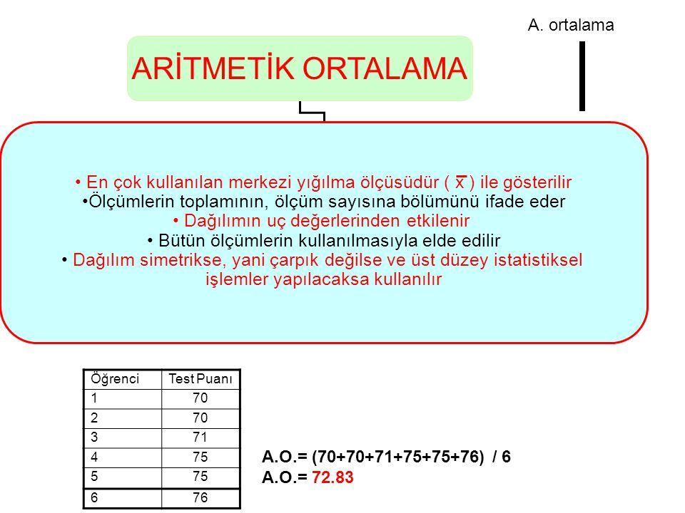 ÖğrenciTest Puanı 170 2 371 475 5 676 ARİTMETİK ORTALAMA En çok kullanılan merkezi yığılma ölçüsüdür ( x ) ile gösterilir Ölçümlerin toplamının, ölçüm sayısına bölümünü ifade eder Dağılımın uç değerlerinden etkilenir Bütün ölçümlerin kullanılmasıyla elde edilir Dağılım simetrikse, yani çarpık değilse ve üst düzey istatistiksel işlemler yapılacaksa kullanılır A.