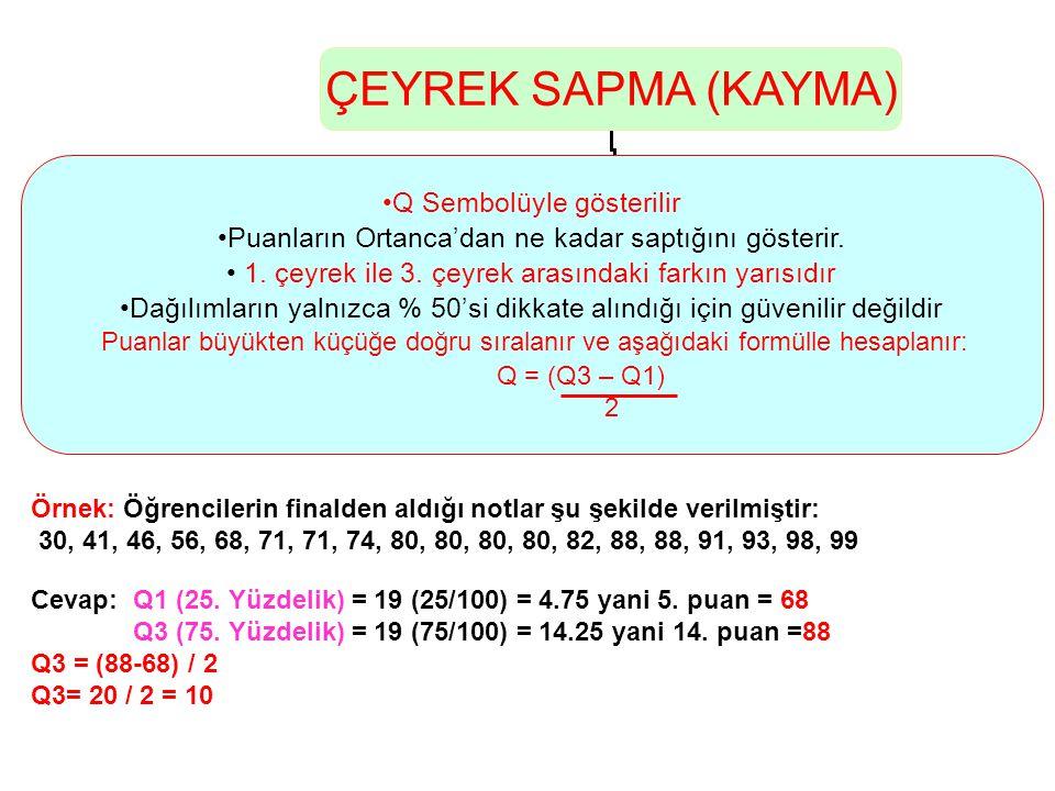 ÇEYREK SAPMA (KAYMA) Q Sembolüyle gösterilir Puanların Ortanca'dan ne kadar saptığını gösterir.