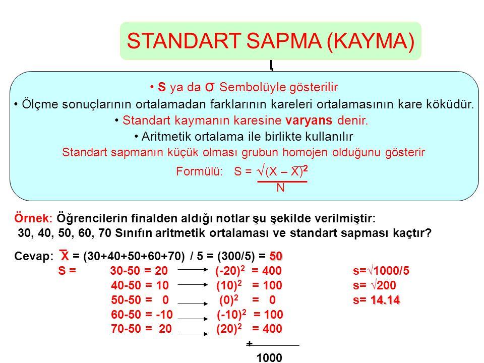 STANDART SAPMA (KAYMA) S ya da σ Sembolüyle gösterilir Ölçme sonuçlarının ortalamadan farklarının kareleri ortalamasının kare köküdür.