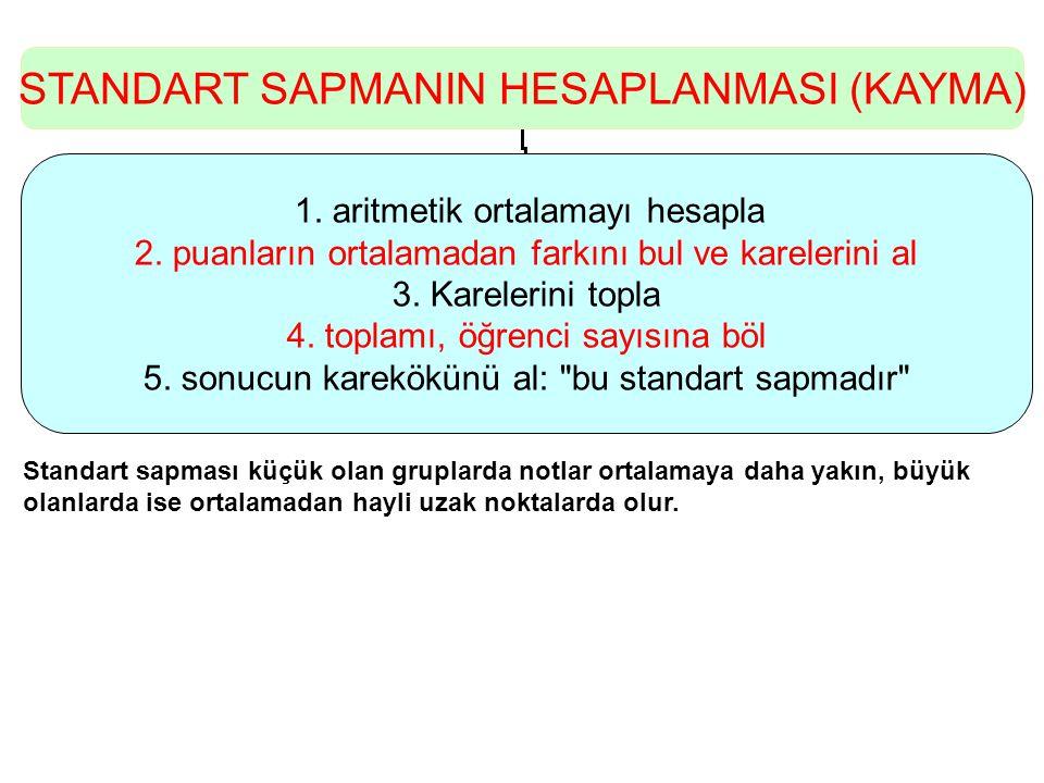 STANDART SAPMANIN HESAPLANMASI (KAYMA) 1.aritmetik ortalamayı hesapla 2.