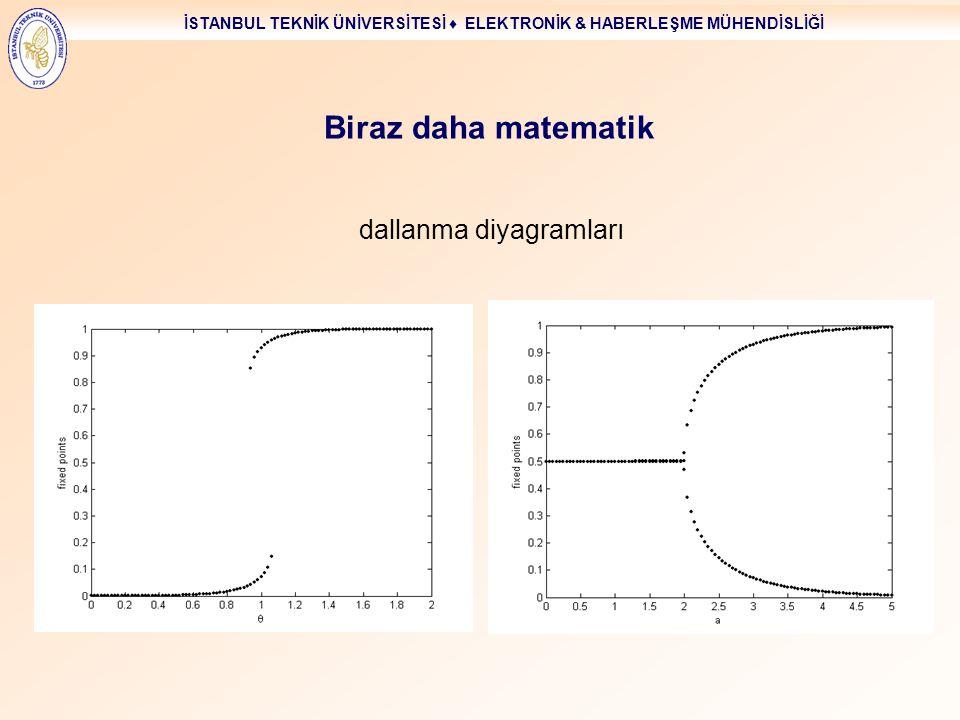 İSTANBUL TEKNİK ÜNİVERSİTESİ ♦ ELEKTRONİK & HABERLEŞME MÜHENDİSLİĞİ Biraz daha matematik dallanma diyagramları