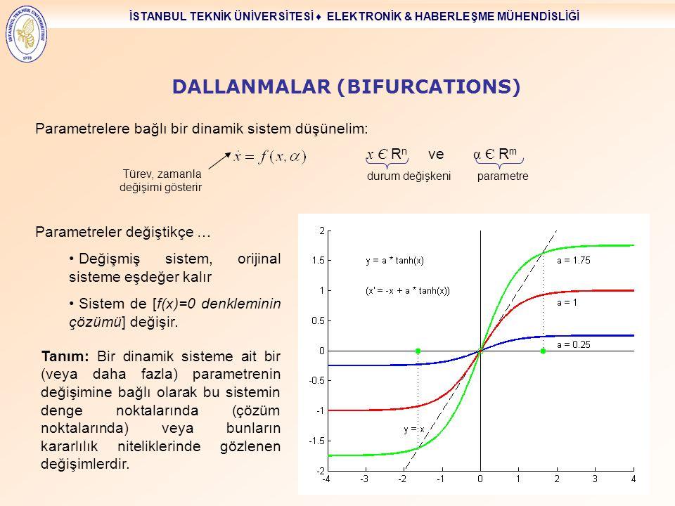 İSTANBUL TEKNİK ÜNİVERSİTESİ ♦ ELEKTRONİK & HABERLEŞME MÜHENDİSLİĞİ 17 DALLANMALAR (BIFURCATIONS) Parametrelere bağlı bir dinamik sistem düşünelim: x