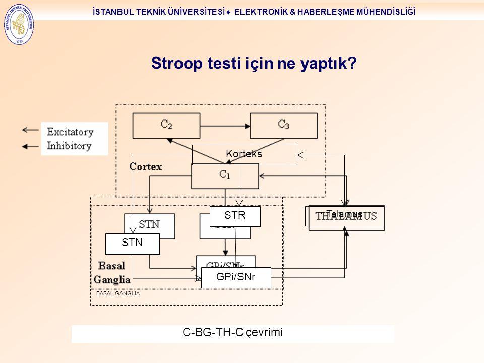 İSTANBUL TEKNİK ÜNİVERSİTESİ ♦ ELEKTRONİK & HABERLEŞME MÜHENDİSLİĞİ Stroop testi için ne yaptık? Korteks Talamus GPi/SNr C-BG-TH-C çevrimi STR STN BAS
