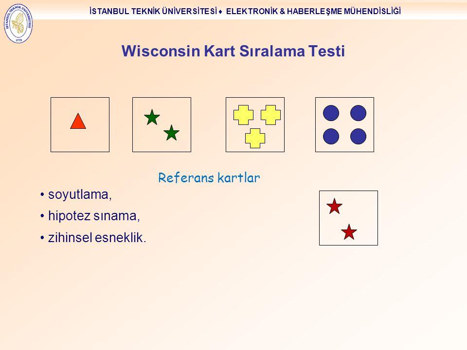 İSTANBUL TEKNİK ÜNİVERSİTESİ ♦ ELEKTRONİK & HABERLEŞME MÜHENDİSLİĞİ WCST-Testin Değerlendirilmesi Doğru yanıtlar Tamamlanan kategoriler Perseveratif (ısrarcı) yanıtlar Kurulumu sürdürmede başarısızlık (FMS) WCST- önerilen model Kuralın belirlenmesi Sınıflama kuralını belirlemek Uygulayıcının yanıtı doğru ise kuralı tutmak, yanlış ise kuralı değiştirmek Kart Seçimi Sınıflama kuralına uygun referans kartı belirlemek