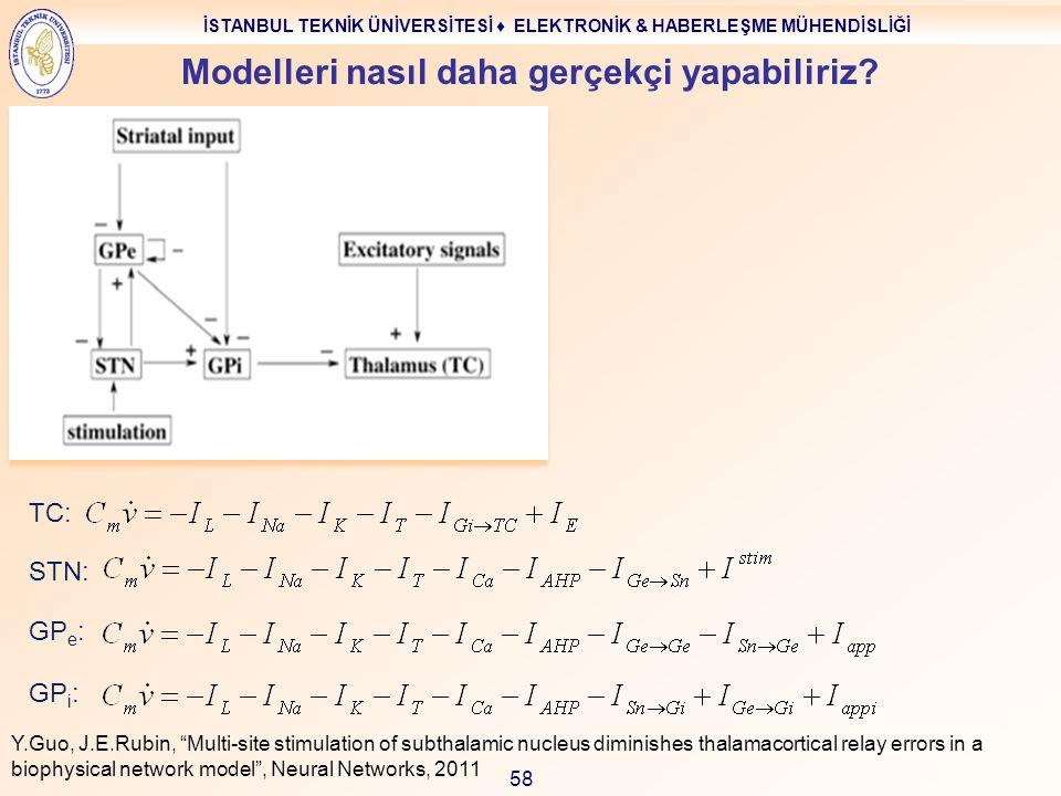 """İSTANBUL TEKNİK ÜNİVERSİTESİ ♦ ELEKTRONİK & HABERLEŞME MÜHENDİSLİĞİ 58 Modelleri nasıl daha gerçekçi yapabiliriz? Y.Guo, J.E.Rubin, """"Multi-site stimul"""