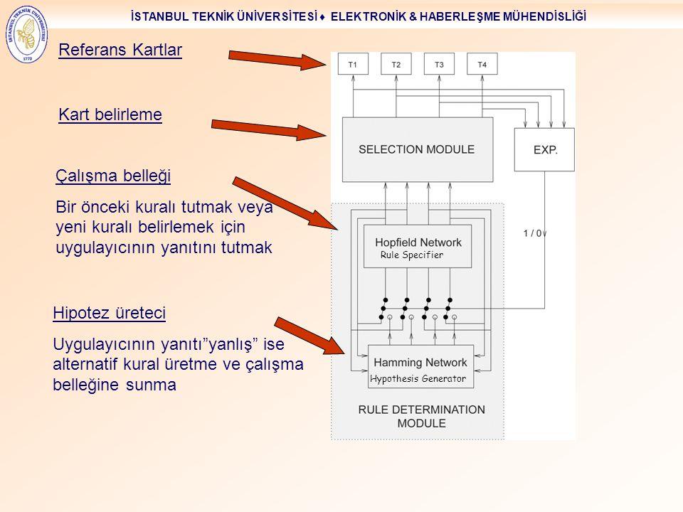 İSTANBUL TEKNİK ÜNİVERSİTESİ ♦ ELEKTRONİK & HABERLEŞME MÜHENDİSLİĞİ 17 DALLANMALAR (BIFURCATIONS) Parametrelere bağlı bir dinamik sistem düşünelim: x Є R n ve α Є R m durum değişkeni parametre Türev, zamanla değişimi gösterir Tanım: Bir dinamik sisteme ait bir (veya daha fazla) parametrenin değişimine bağlı olarak bu sistemin denge noktalarında (çözüm noktalarında) veya bunların kararlılık niteliklerinde gözlenen değişimlerdir.