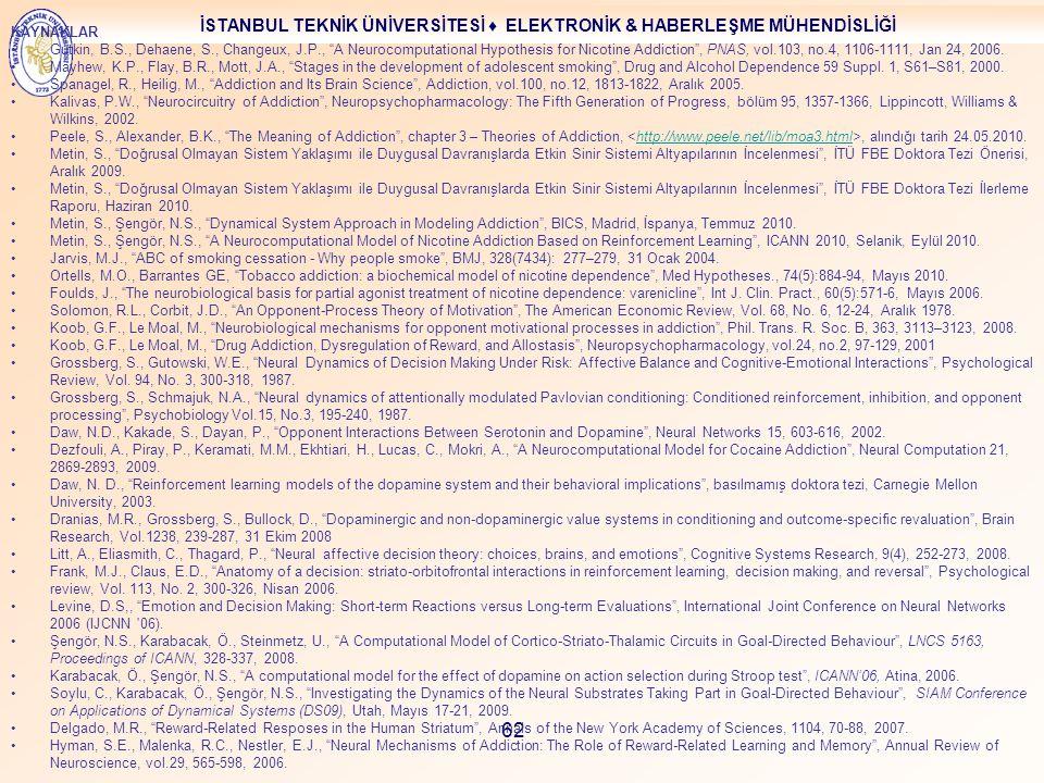 "İSTANBUL TEKNİK ÜNİVERSİTESİ ♦ ELEKTRONİK & HABERLEŞME MÜHENDİSLİĞİ 62 KAYNAKLAR Gutkin, B.S., Dehaene, S., Changeux, J.P., ""A Neurocomputational Hypo"