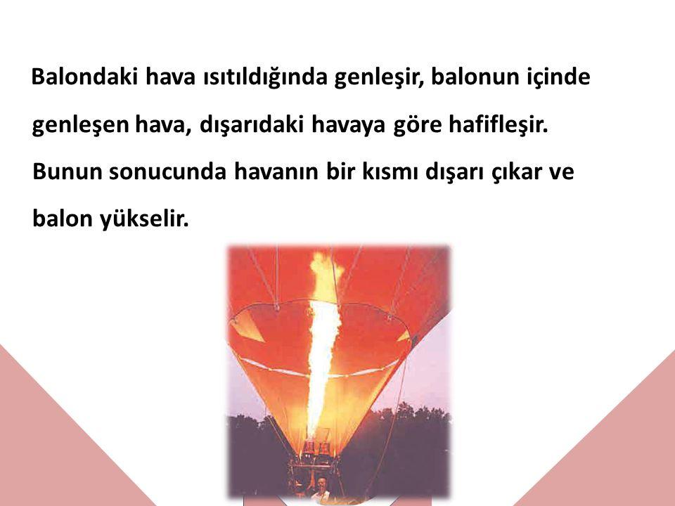 Balondaki hava ısıtıldığında genleşir, balonun içinde genleşen hava, dışarıdaki havaya göre hafifleşir. Bunun sonucunda havanın bir kısmı dışarı çıkar
