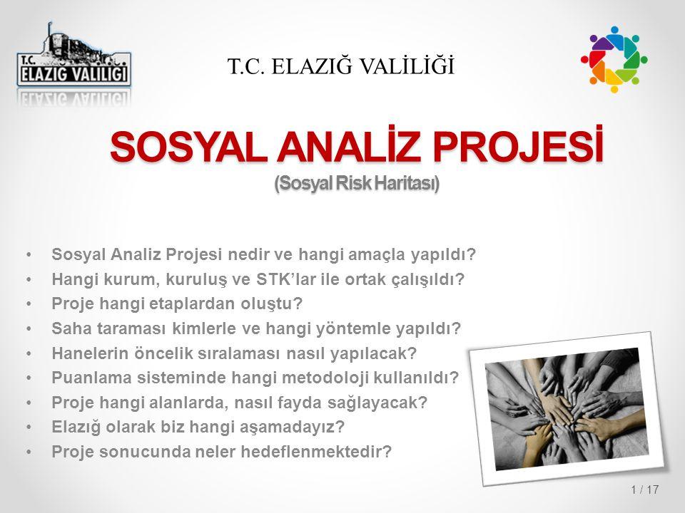 SOSYAL ANALİZ PROJESİ (Sosyal Risk Haritası) Sosyal Analiz Projesi nedir ve hangi amaçla yapıldı.