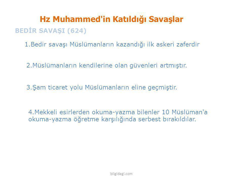 Hz Muhammed'in Katıldığı Savaşlar 1.Bedir savaşı Müslümanların kazandığı ilk askeri zaferdir 2.Müslümanların kendilerine olan güvenleri artmıştır. 3.Ş