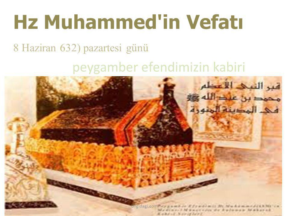 Hz Muhammed'in Vefatı 8 Haziran 632) pazartesi günü peygamber efendimizin kabiri bilgidagi.com