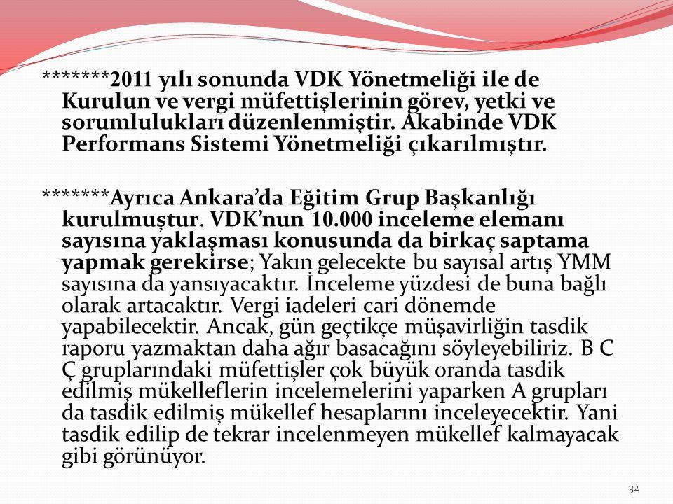 ******* 2011 yılı sonunda VDK Yönetmeliği ile de Kurulun ve vergi müfettişlerinin görev, yetki ve sorumlulukları düzenlenmiştir. Akabinde VDK Performa