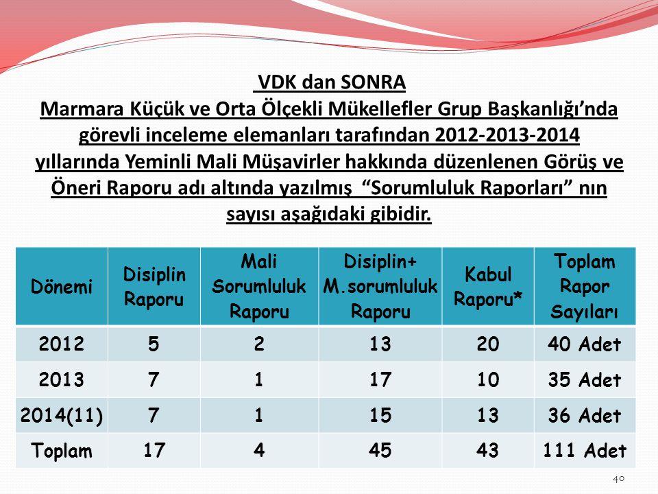 VDK dan SONRA Marmara Küçük ve Orta Ölçekli Mükellefler Grup Başkanlığı'nda görevli inceleme elemanları tarafından 2012-2013-2014 yıllarında Yeminli M