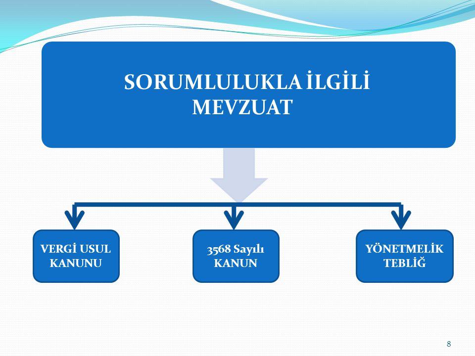 VDK dan SONRA Marmara K.O.Ö.