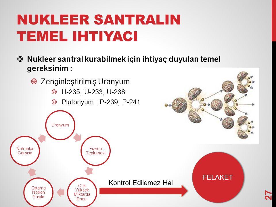 NUKLEER SANTRALIN TEMEL IHTIYACI  Nukleer santral kurabilmek için ihtiyaç duyulan temel gereksinim :  Zenginleştirilmiş Uranyum  U-235, U-233, U-23