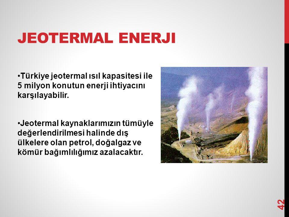 JEOTERMAL ENERJI Türkiye jeotermal ısıl kapasitesi ile 5 milyon konutun enerji ihtiyacını karşılayabilir. Jeotermal kaynaklarımızın tümüyle değerlendi